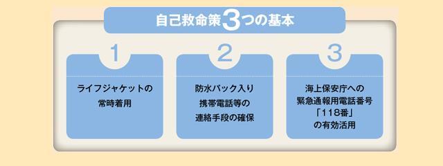 life-jacket-3-rule (2)