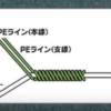 FGノットの編み込み回数は細い糸ほど増やすべき
